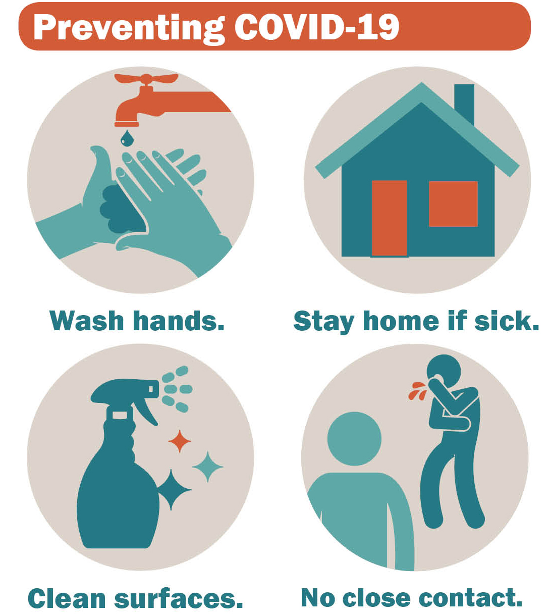 Prevention: Wash hands. Stay home if sick. Clean surfaces. No close contact.